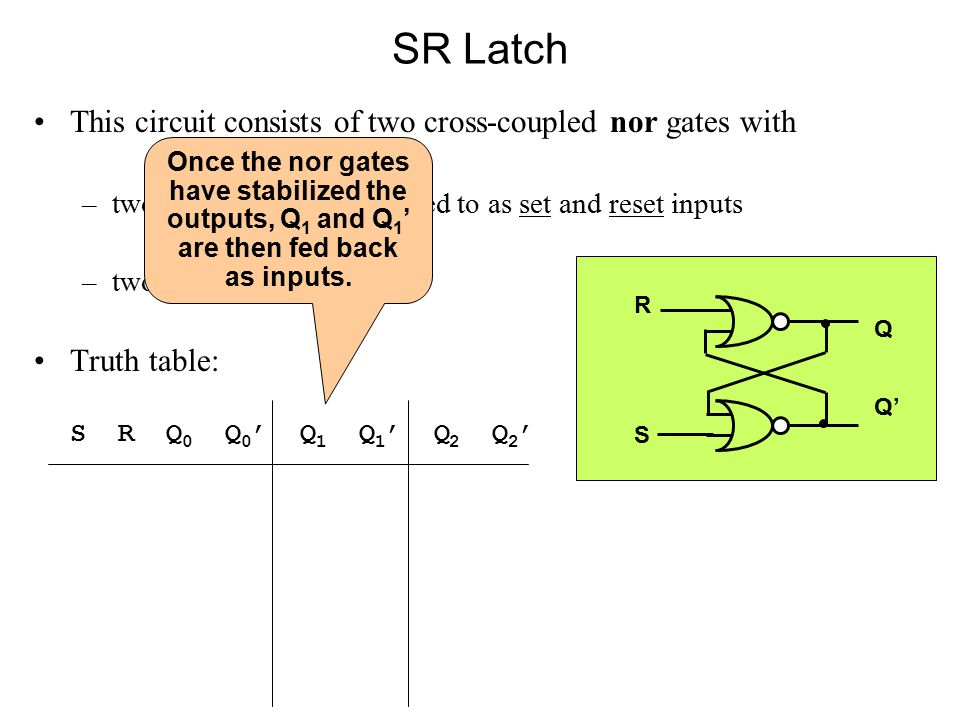 SR Latch This circuit consists of two cross-coupled nor gates with –two inputs, S and R, referred to as set and reset inputs –two outputs, Q and Q' Truth table: S R Q 0 Q 0 ' Q 1 Q 1 ' Q 2 Q 2 ' RSRS Q Q' Once the nor gates have stabilized the outputs, Q 1 and Q 1 ' are then fed back as inputs.