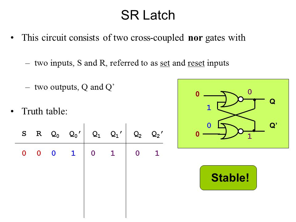 SR Latch This circuit consists of two cross-coupled nor gates with –two inputs, S and R, referred to as set and reset inputs –two outputs, Q and Q' Truth table: S R Q 0 Q 0 ' Q 1 Q 1 ' Q 2 Q 2 ' 0 0 0 1 0 1 0 1 0 Q Q' 1010 0101 Stable!