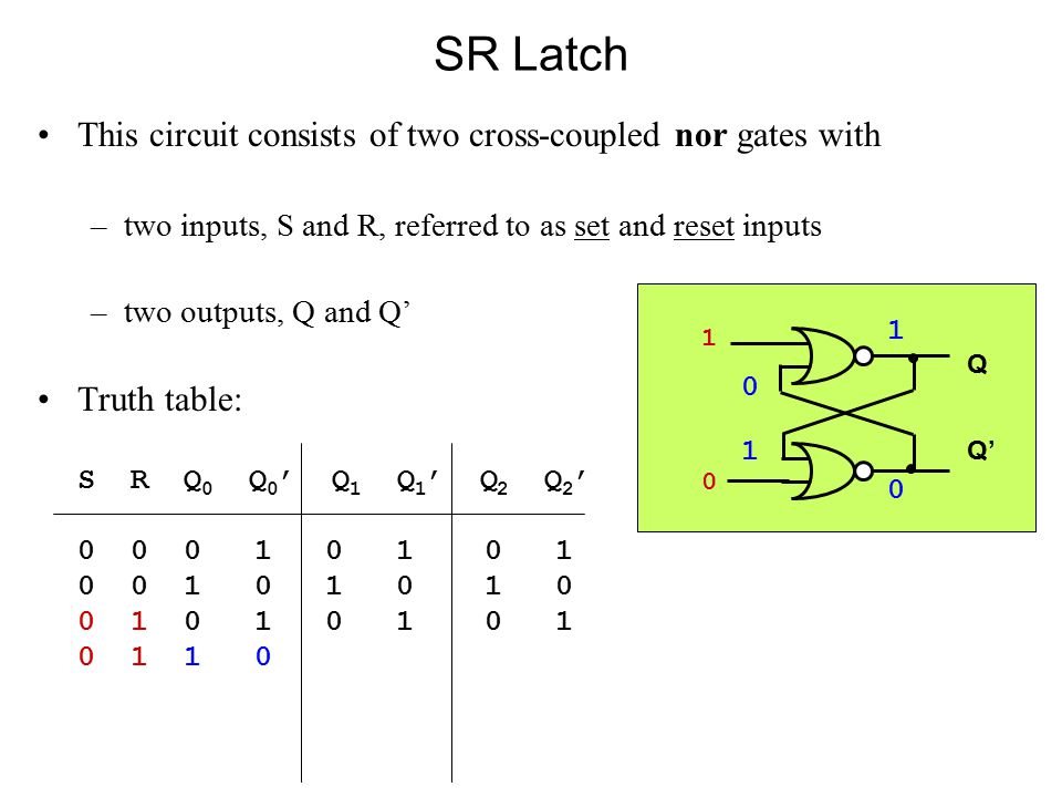 SR Latch This circuit consists of two cross-coupled nor gates with –two inputs, S and R, referred to as set and reset inputs –two outputs, Q and Q' Truth table: S R Q 0 Q 0 ' Q 1 Q 1 ' Q 2 Q 2 ' 0 0 0 1 0 1 0 1 0 0 1 0 1 0 1 0 0 1 0 1 0 1 0 1 0 1 1 0 1010 Q Q' 0101 1010