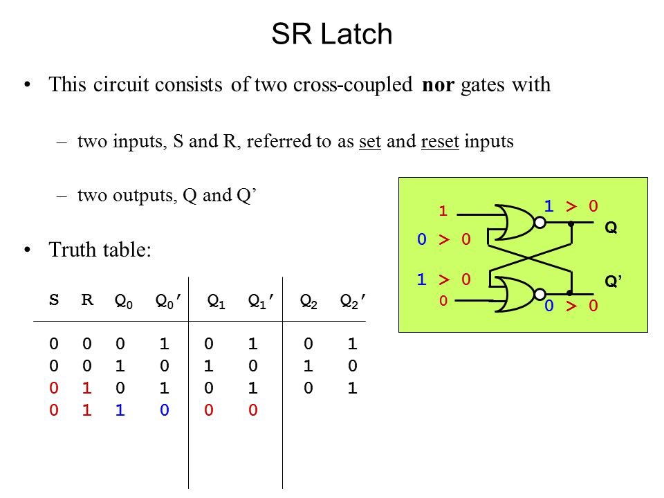 SR Latch This circuit consists of two cross-coupled nor gates with –two inputs, S and R, referred to as set and reset inputs –two outputs, Q and Q' Truth table: S R Q 0 Q 0 ' Q 1 Q 1 ' Q 2 Q 2 ' 0 0 0 1 0 1 0 1 0 0 1 0 1 0 1 0 0 1 0 1 0 1 0 1 0 1 1 0 0 0 1010 Q Q' 0 > 0 1 > 0 1 > 0 0 > 0