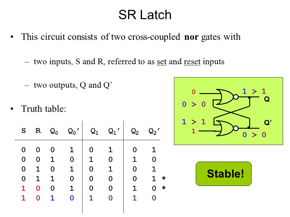 SR Latch This circuit consists of two cross-coupled nor gates with –two inputs, S and R, referred to as set and reset inputs –two outputs, Q and Q' Truth table: S R Q 0 Q 0 ' Q 1 Q 1 ' Q 2 Q 2 ' 0 0 0 1 0 1 0 1 0 0 1 0 1 0 1 0 0 1 0 1 0 1 0 1 0 1 1 0 0 0 0 1 * 1 0 0 1 0 0 1 0 * 1 0 1 0 1 0 1 0 0101 Q Q' 0 > 0 1 > 1 1 > 1 0 > 0 Stable!