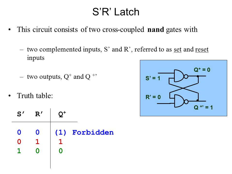 S'R' Latch This circuit consists of two cross-coupled nand gates with –two complemented inputs, S' and R', referred to as set and reset inputs –two outputs, Q + and Q + ' Truth table: S' R' Q + 0 0 (1) Forbidden 0 1 1 1 0 0 S' = 1 R' = 0 Q + = 0 Q + ' = 1