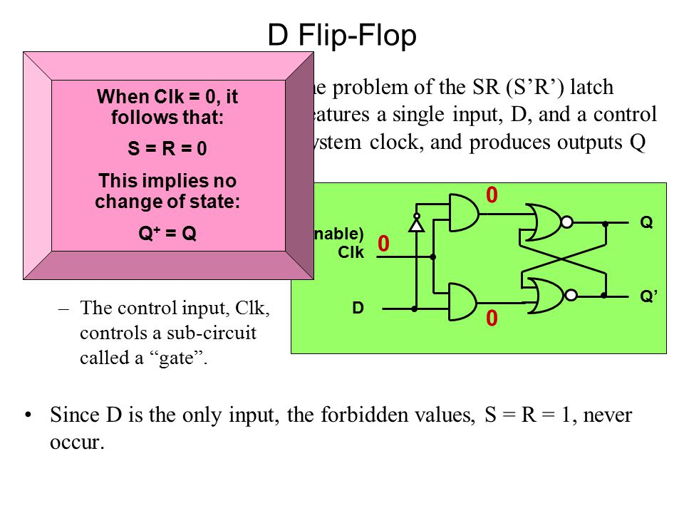 D Flip-Flop The D flip-flop overcomes the problem of the SR (S'R') latch having forbidden states.