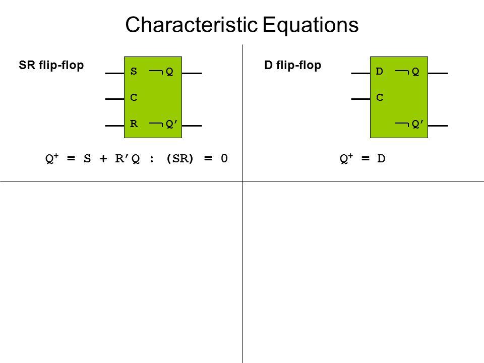 Characteristic Equations S Q C R Q' SR flip-flopD flip-flop Q + = S + R'Q : (SR) = 0Q + = D D Q C Q'