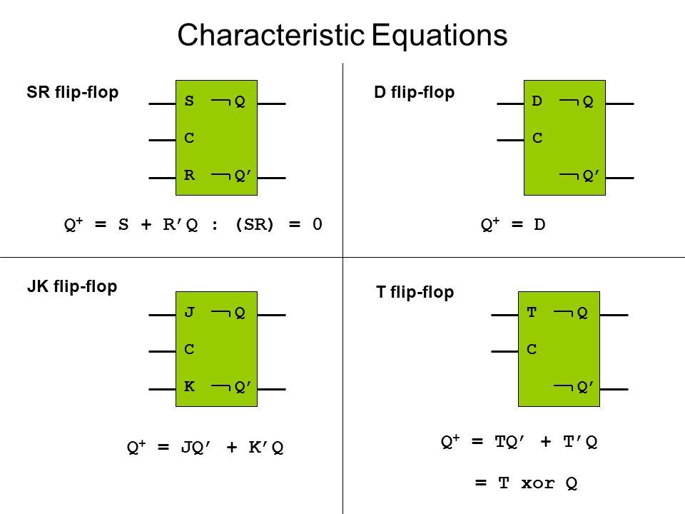 Characteristic Equations J Q C K Q' S Q C R Q' SR flip-flopD flip-flop JK flip-flop T flip-flop Q + = S + R'Q : (SR) = 0Q + = D Q + = JQ' + K'Q Q + =