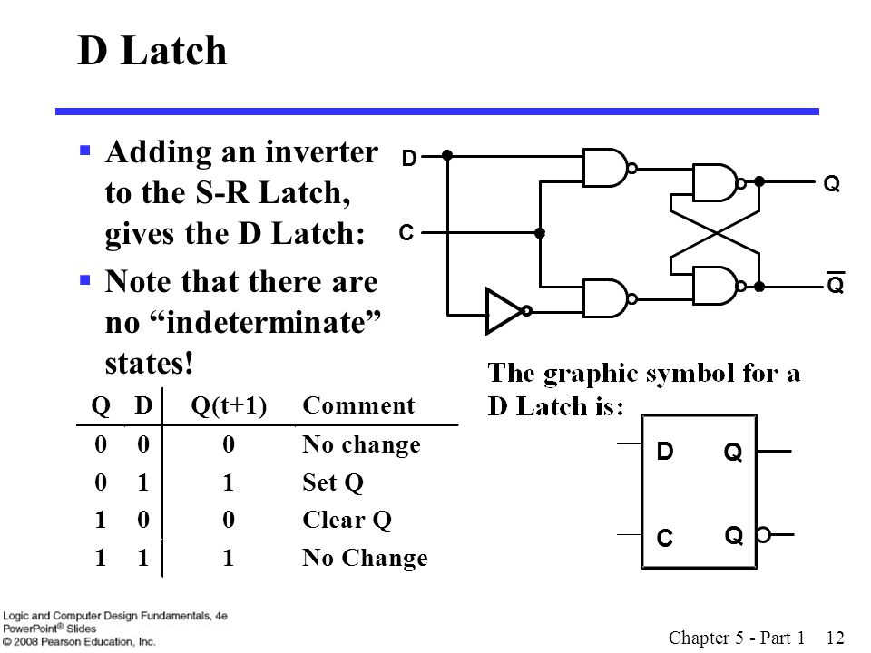 Chapter 5 - Part 1 12 D Latch  Adding an inverter to the S-R Latch, gives the D Latch:  Note that there are no indeterminate states.
