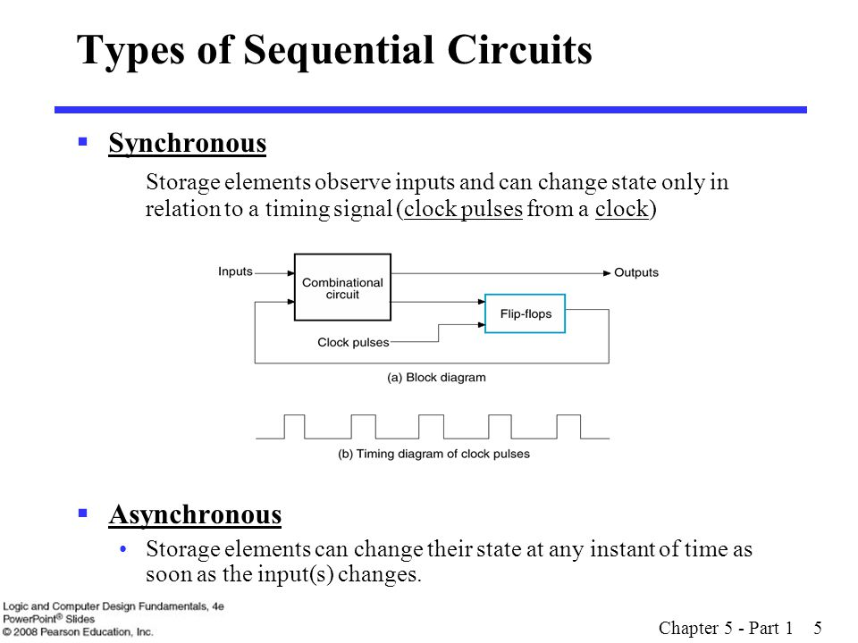 Chapter 5 - Part 1 5 Types of Sequential Circuits  Synchronous Storage elements observe inputs and can change state only in relation to a timing signal (clock pulses from a clock)  Asynchronous Storage elements can change their state at any instant of time as soon as the input(s) changes.