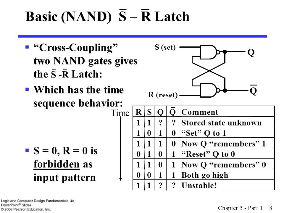 Chapter 5 - Part 1 8 Basic (NAND) S – R Latch  Cross-Coupling two NAND gates gives the S -R Latch:  Which has the time sequence behavior:  S = 0, R = 0 is forbidden as input pattern Q S (set) R (reset) Q 1101Now Q remembers 0 0011Both go high 11 Unstable.