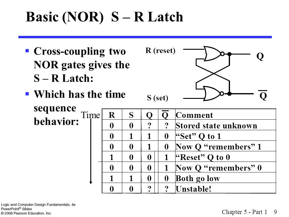 Chapter 5 - Part 1 9 Basic (NOR) S – R Latch  Cross-coupling two NOR gates gives the S – R Latch:  Which has the time sequence behavior: S (set) R (reset) Q Q