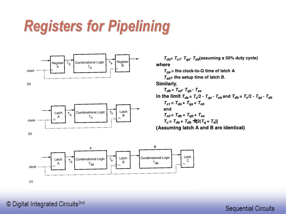© Digital Integrated Circuits 2nd Sequential Circuits Registers for Pipelining