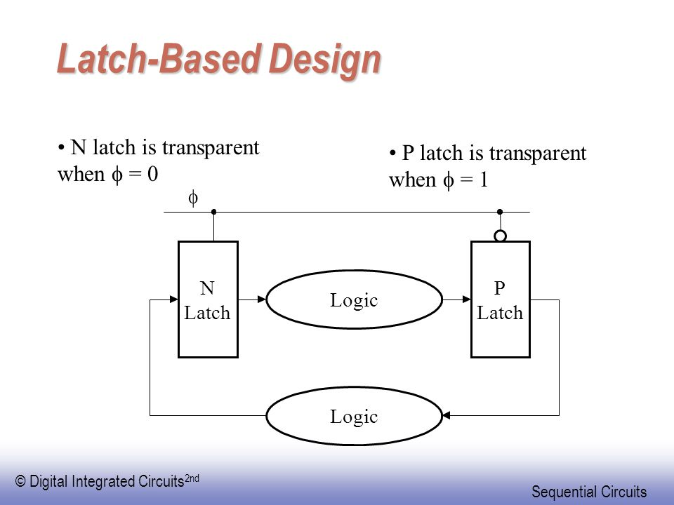 © Digital Integrated Circuits 2nd Sequential Circuits Latch-Based Design N latch is transparent when  = 0 P latch is transparent when  = 1 N Latch Logic P Latch 