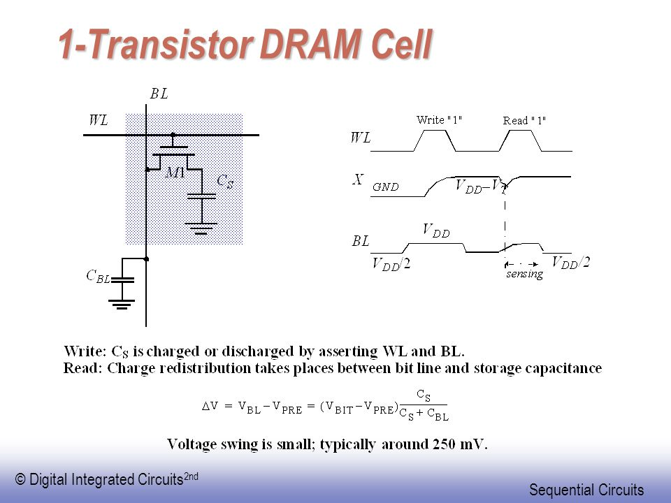 © Digital Integrated Circuits 2nd Sequential Circuits 1-Transistor DRAM Cell