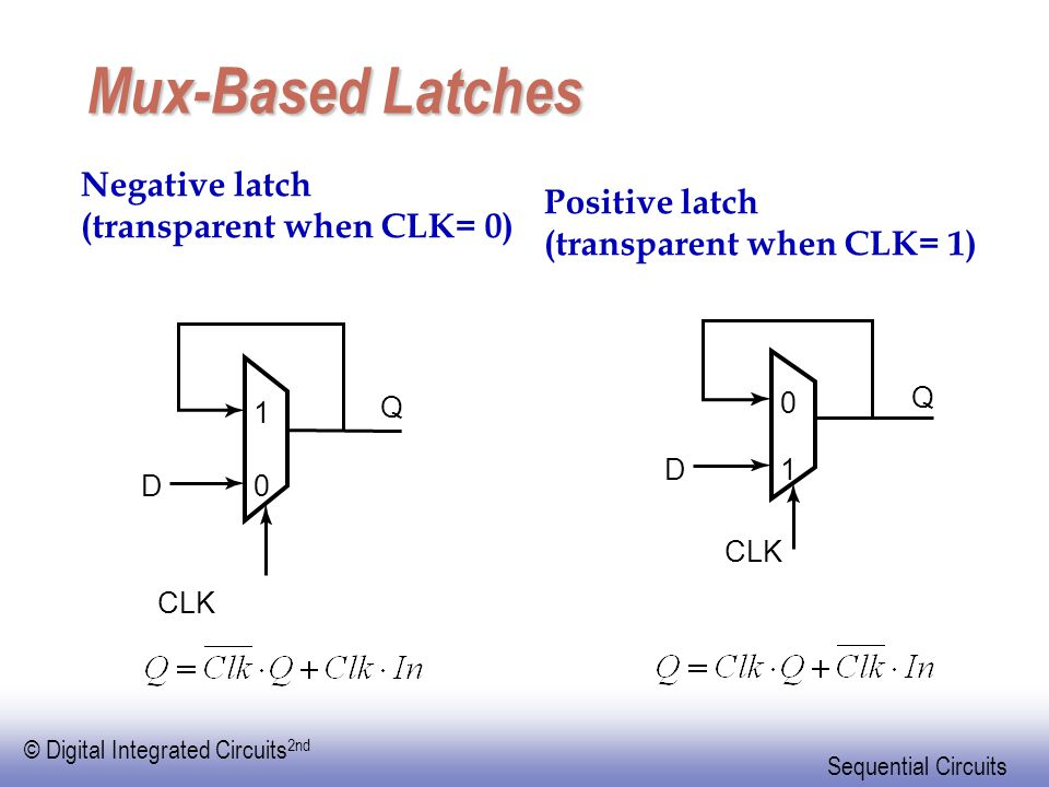 © Digital Integrated Circuits 2nd Sequential Circuits Mux-Based Latches Negative latch (transparent when CLK= 0) Positive latch (transparent when CLK= 1) CLK 1 0D Q 0 1D Q