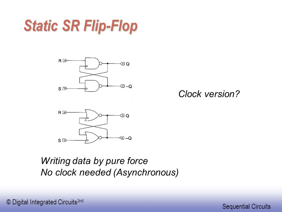 © Digital Integrated Circuits 2nd Sequential Circuits Static SR Flip-Flop Writing data by pure force No clock needed (Asynchronous) Clock version?
