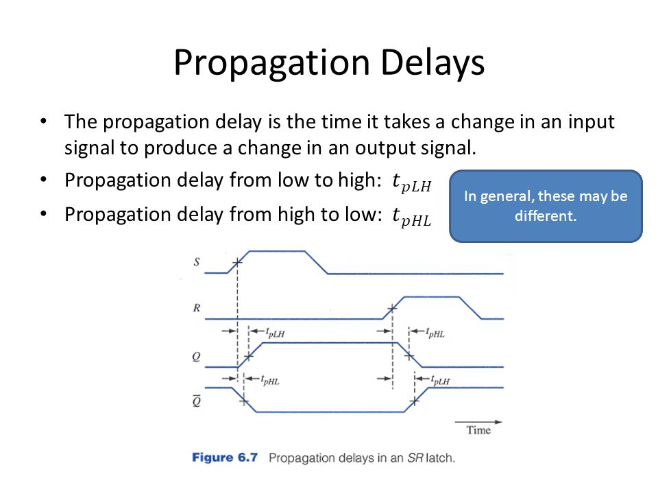 Propagation Delays In general, these may be different.