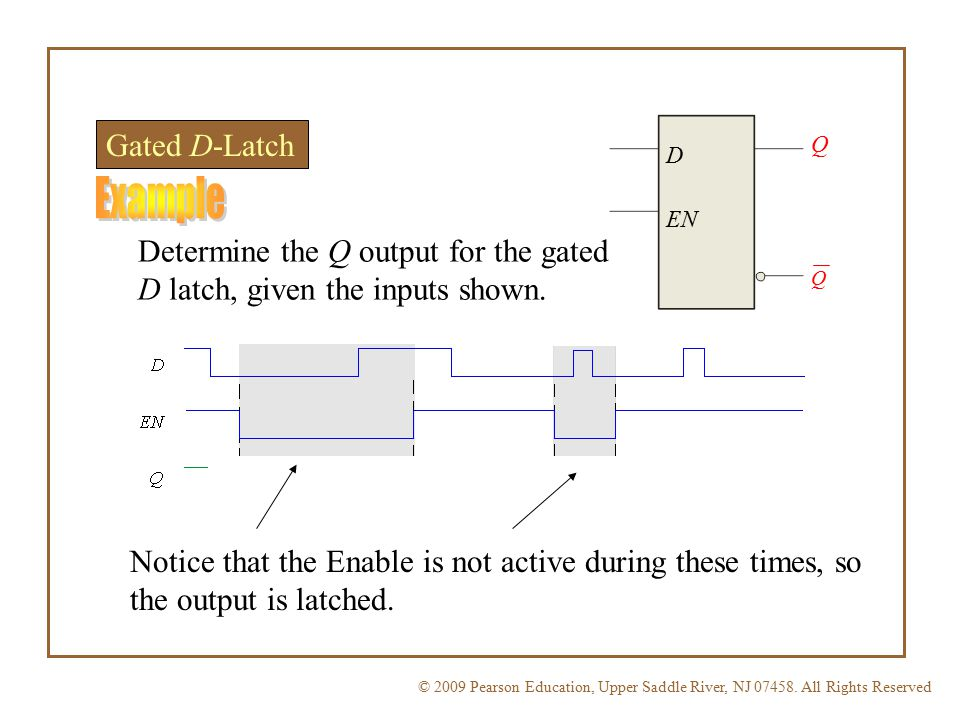 © 2009 Pearson Education, Upper Saddle River, NJ 07458. All Rights Reserved Gated D-Latch Determine the Q output for the gated D latch, given the inpu