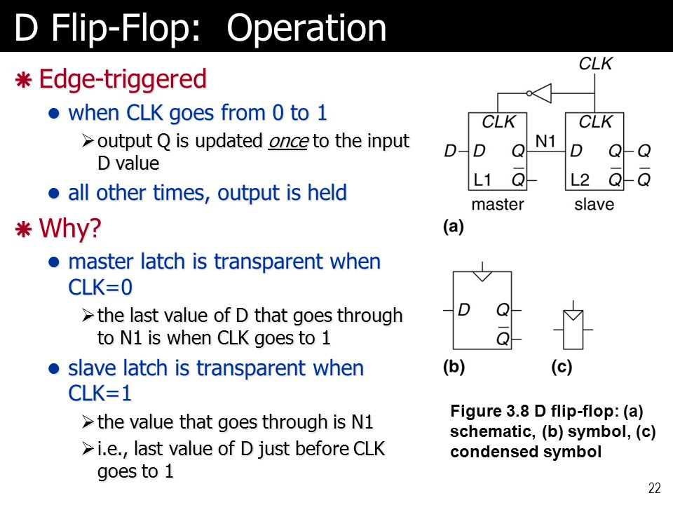 D Flip-Flop: Operation  Edge-triggered when CLK goes from 0 to 1 when CLK goes from 0 to 1  output Q is updated once to the input D value all other times, output is held all other times, output is held  Why.