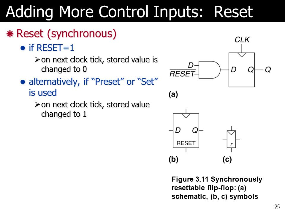 Adding More Control Inputs: Reset  Reset (synchronous) if RESET=1 if RESET=1  on next clock tick, stored value is changed to 0 alternatively, if Preset or Set is used alternatively, if Preset or Set is used  on next clock tick, stored value changed to 1 25 Figure 3.11 Synchronously resettable flip-flop: (a) schematic, (b, c) symbols