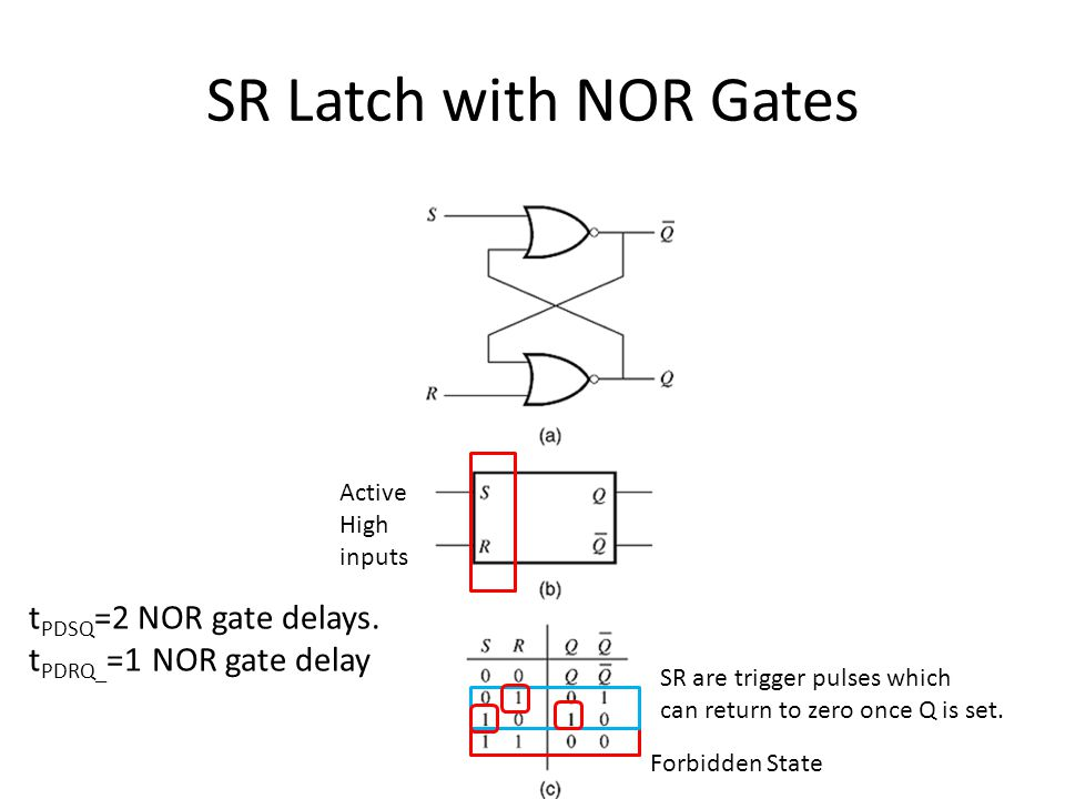 SR Latch with NOR Gates t PDSQ =2 NOR gate delays.