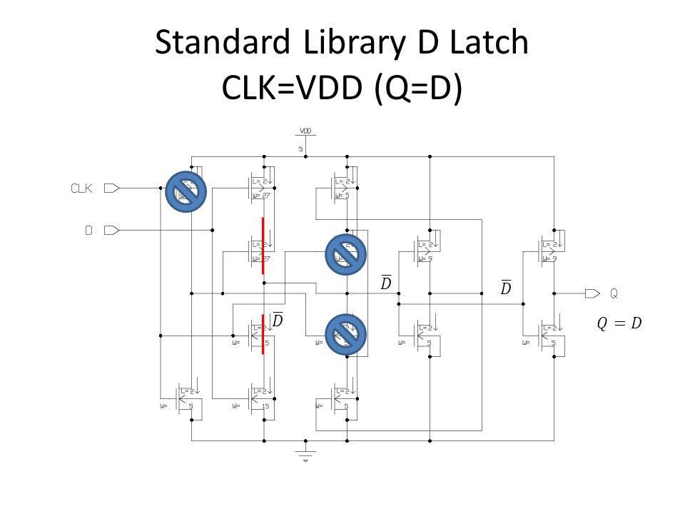 Standard Library D Latch CLK=VDD (Q=D)