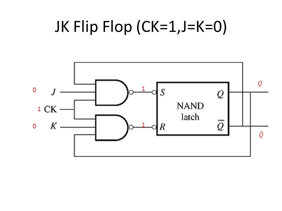 JK Flip Flop (CK=1,J=K=0) 1 1 1 0 0