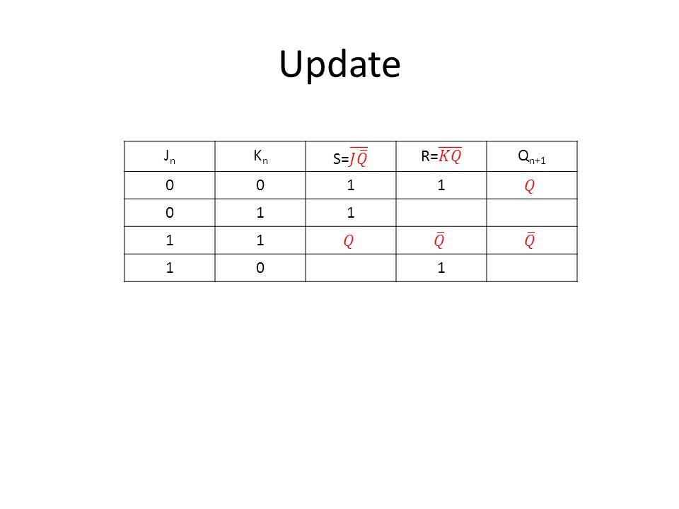Update JnJn KnKn Q n+1 0011 011 11 101