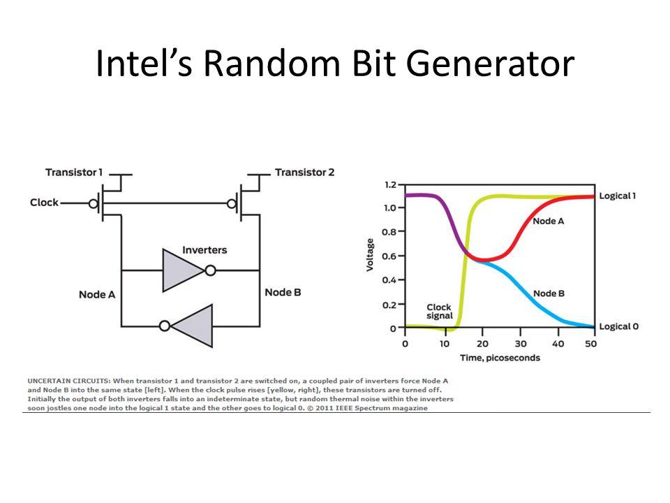 Intel's Random Bit Generator