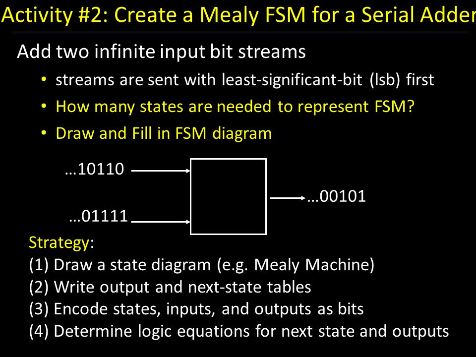 Activity #2: Create a Mealy FSM for a Serial Adder Add two infinite input bit streams streams are sent with least-significant-bit (lsb) first How many