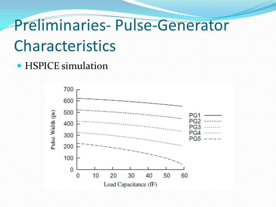 Problem Formulation Pulsed-Latch Aware Placement: Given a pulsed- latch-width scheduled netlist, the maximum tolerable load capacitance of each type of generators, determine pulse-generator latches(PGL) groups and find a placement for blocks such that the total wirelength is minimized and specified maximum tolerable capacitance is also satisfied.