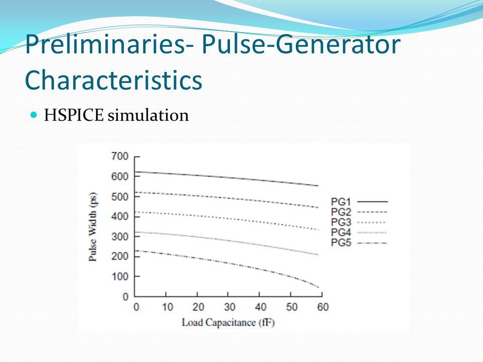 Preliminaries- Pulse-Generator Characteristics HSPICE simulation