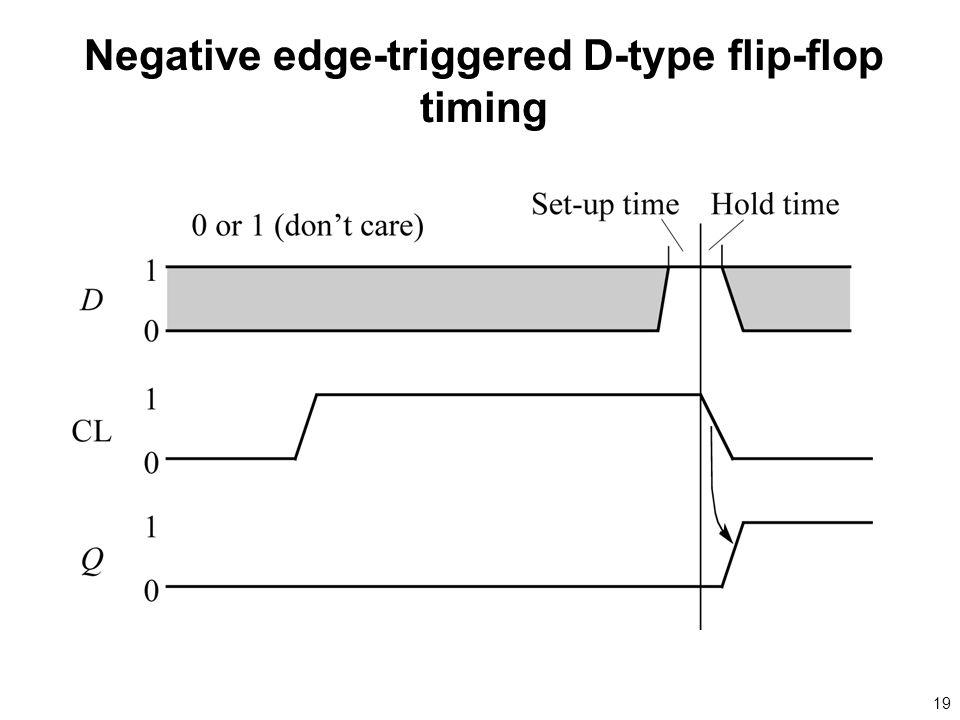 19 Negative edge-triggered D-type flip-flop timing