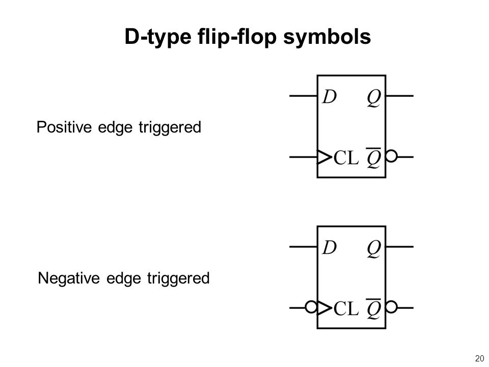 20 D-type flip-flop symbols Positive edge triggered Negative edge triggered