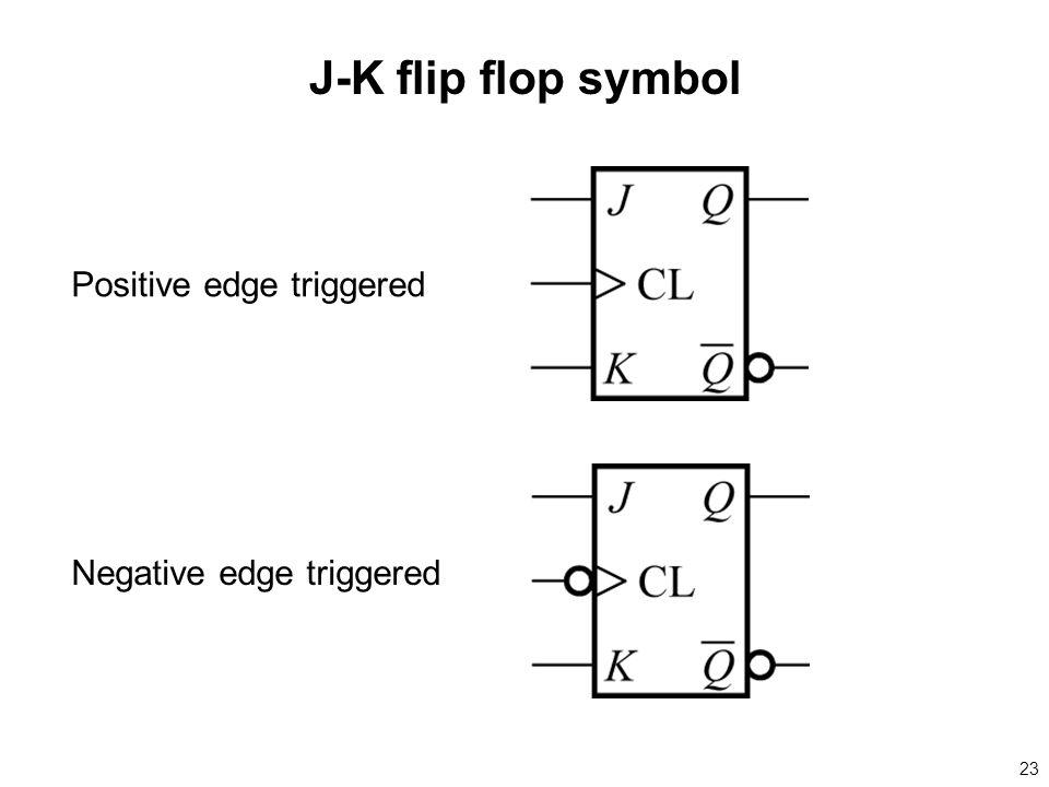 23 Positive edge triggered Negative edge triggered J-K flip flop symbol