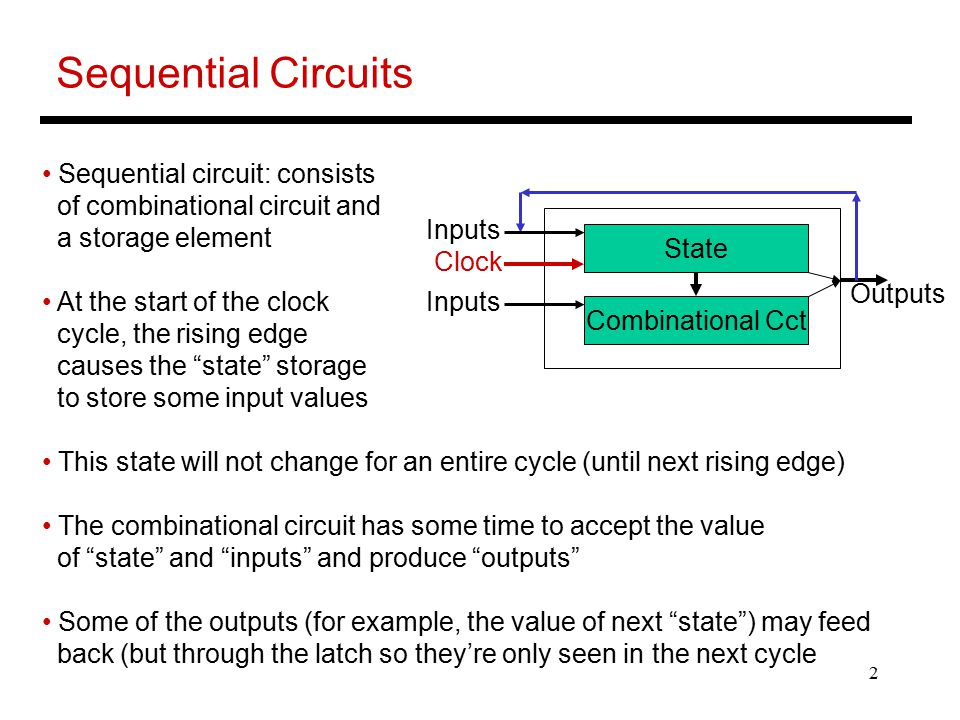 2 Sequential Circuits Sequential circuit: consists of combinational circuit and a storage element At the start of the clock cycle, the rising edge cau