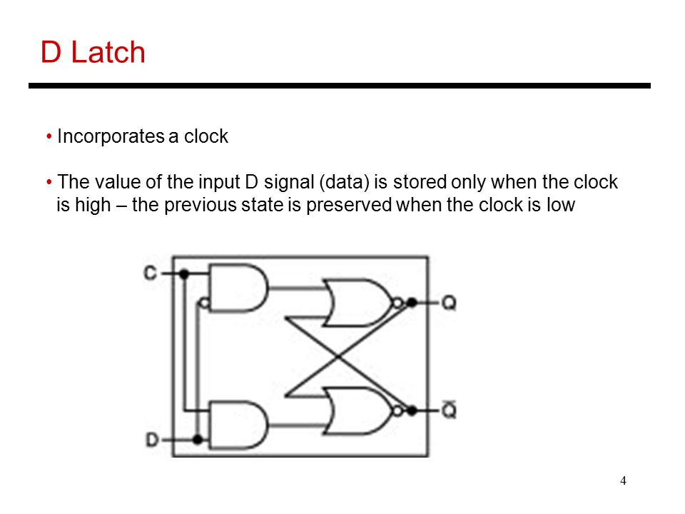 4 D Latch Incorporates a clock The value of the input D signal (data) is stored only when the clock is high – the previous state is preserved when the