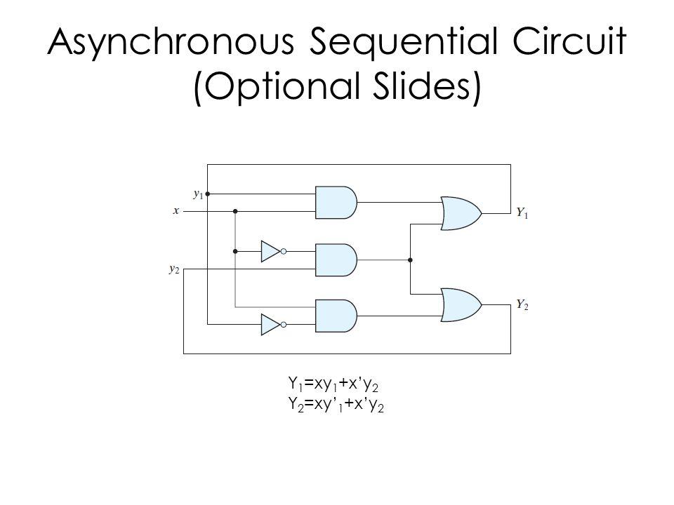 Asynchronous Sequential Circuit (Optional Slides) Y 1 =xy 1 +x'y 2 Y 2 =xy' 1 +x'y 2