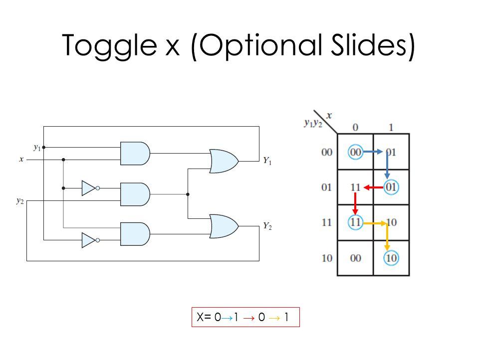 Toggle x (Optional Slides) X= 0→1 → 0 → 1