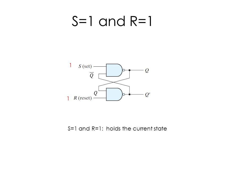 S=1 and R=1 1 1 S=1 and R=1: holds the current state