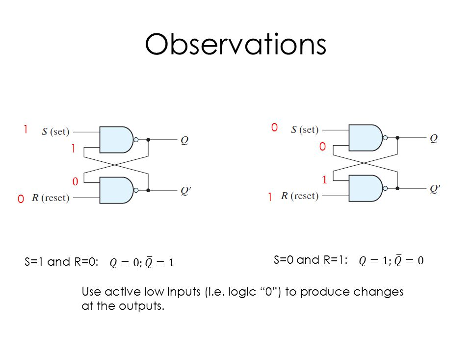 Observations 0 1 0 S=0 and R=1: 1 0 1 S=1 and R=0: Use active low inputs (i.e.