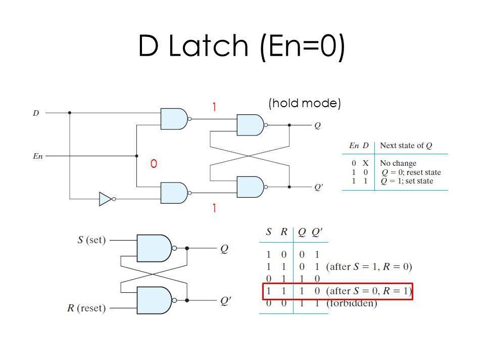 D Latch (En=0) 0 1 1 (hold mode)