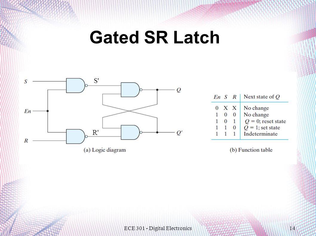 ECE 301 - Digital Electronics14 Gated SR Latch S R