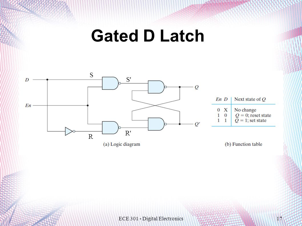 ECE 301 - Digital Electronics17 Gated D Latch S R S R
