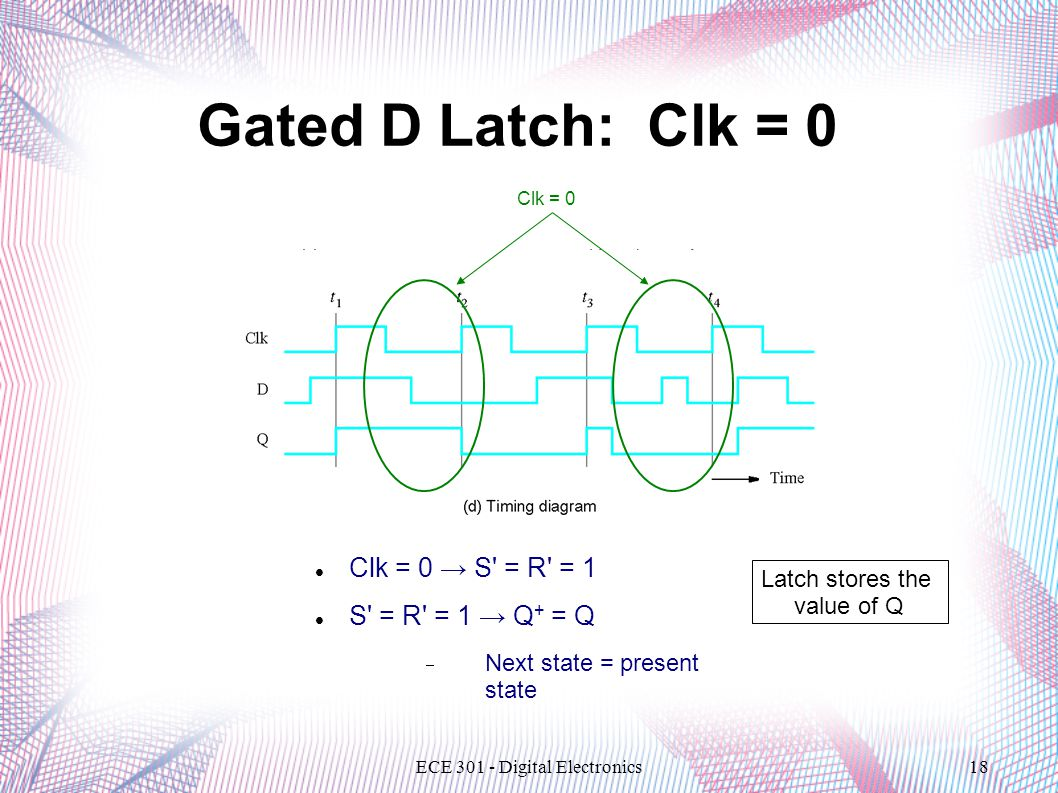 ECE 301 - Digital Electronics18 Gated D Latch: Clk = 0 Clk = 0 Clk = 0 → S = R = 1 S = R = 1 → Q + = Q  Next state = present state Latch stores the value of Q