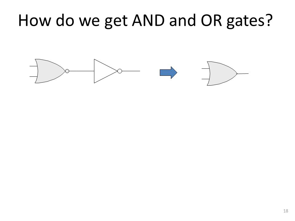 How do we get AND and OR gates? 18