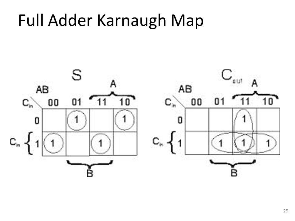 Full Adder Karnaugh Map 25