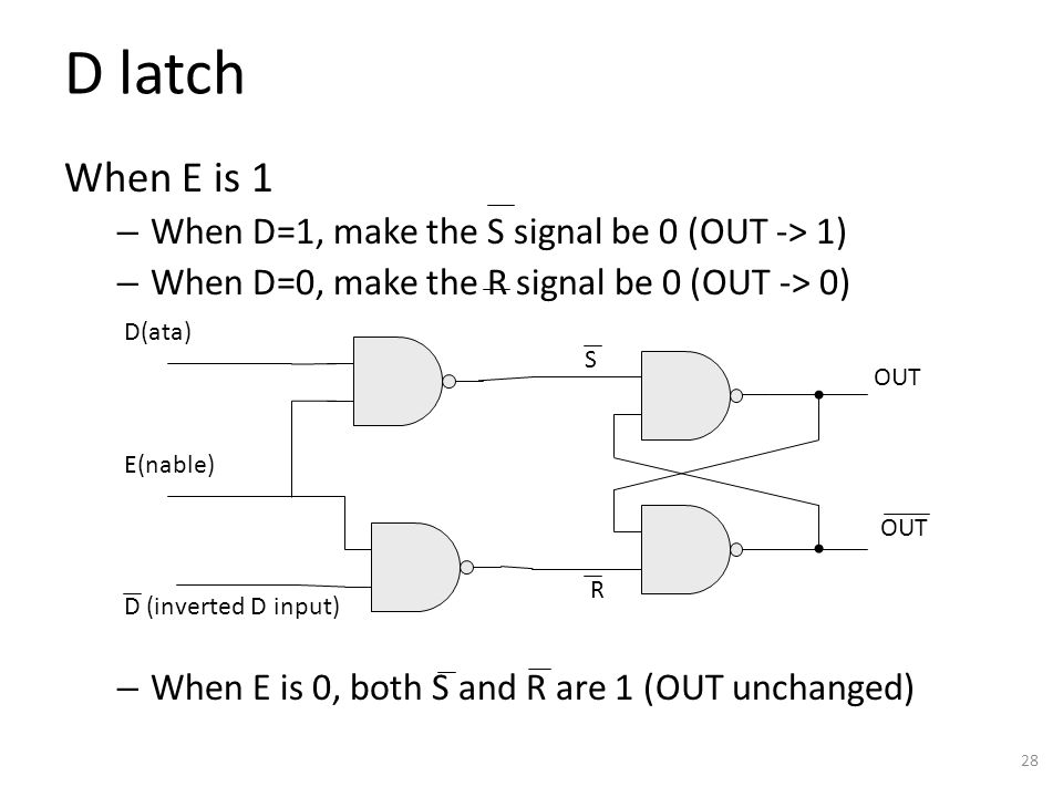 D latch 28 When E is 1 – When D=1, make the S signal be 0 (OUT -> 1) – When D=0, make the R signal be 0 (OUT -> 0) – When E is 0, both S and R are 1 (
