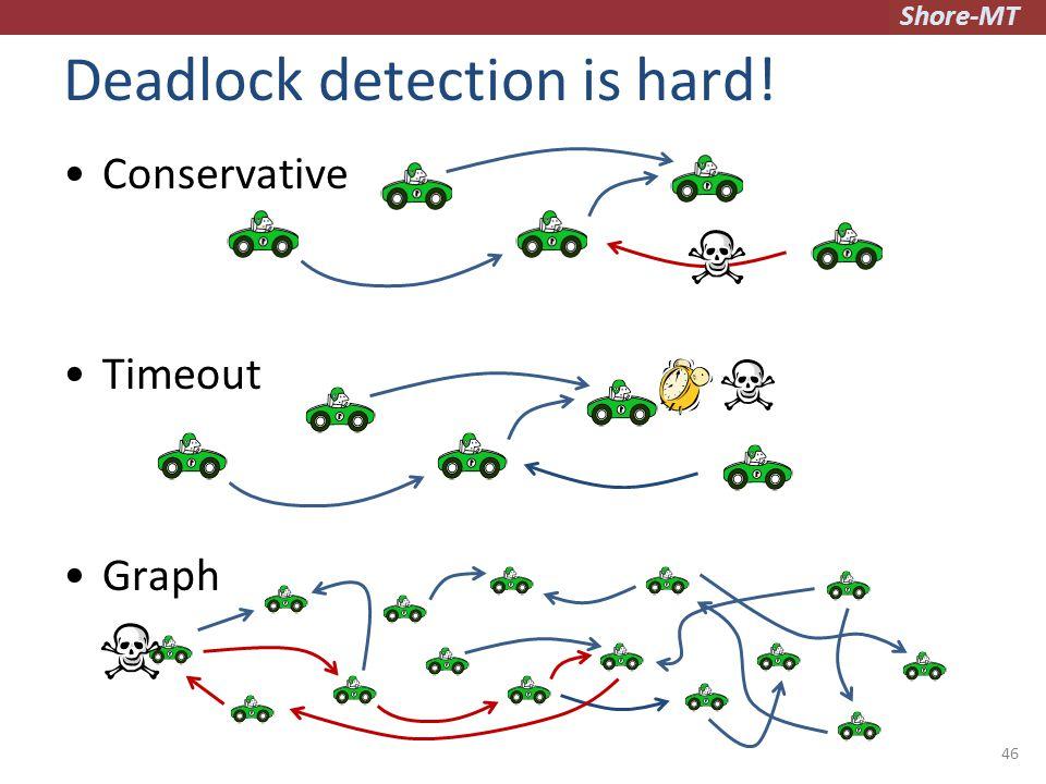 Shore-MT Deadlock detection is hard! Conservative Timeout Graph 46