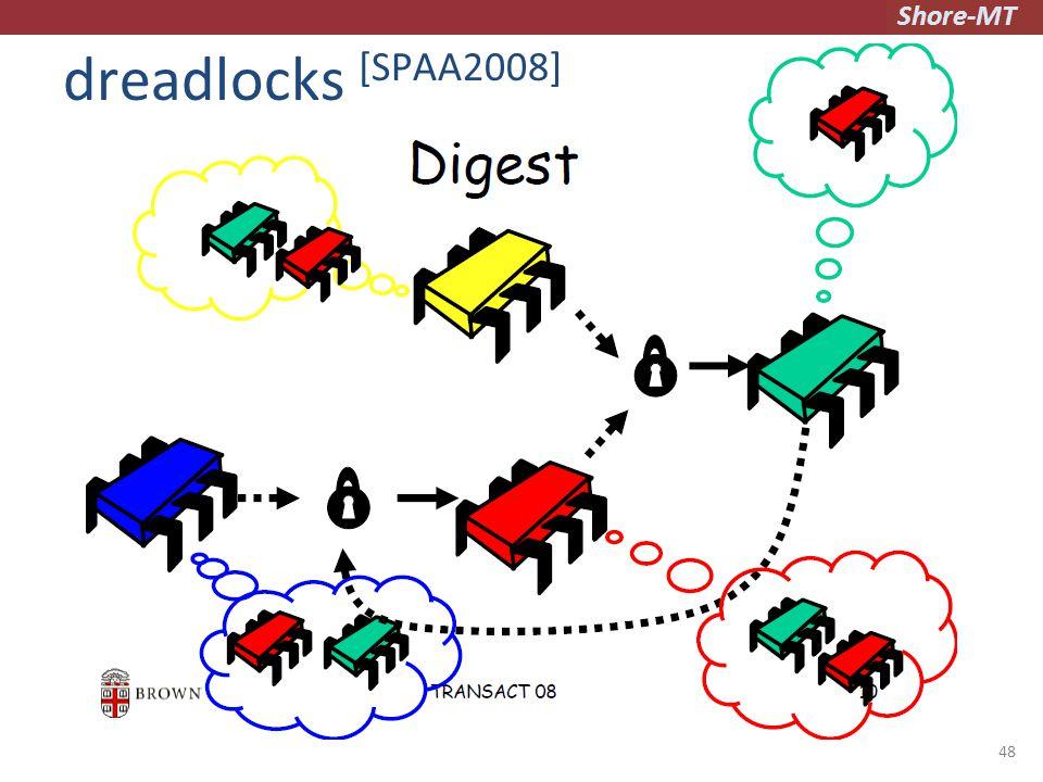Shore-MT dreadlocks [SPAA2008] 48