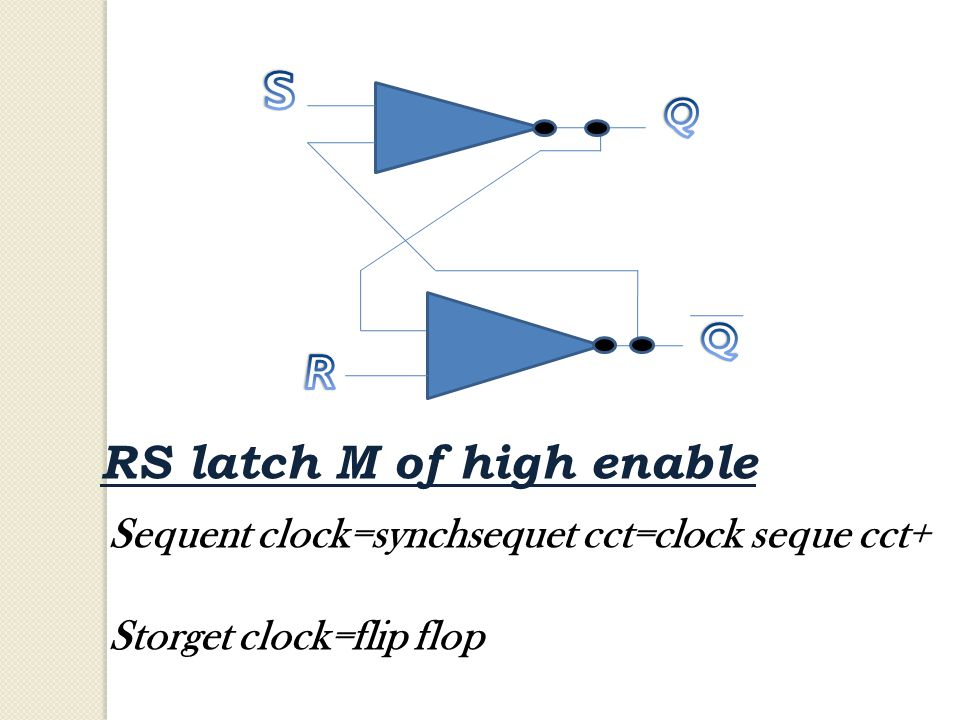 RS latch M of high enable Sequent clock=synchsequet cct=clock seque cct+ Storget clock=flip flop