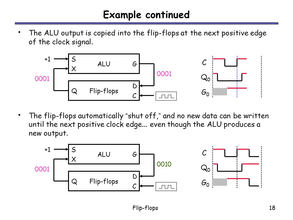 Flip-flops18 Example continued The ALU output is copied into the flip-flops at the next positive edge of the clock signal. The flip-flops automaticall